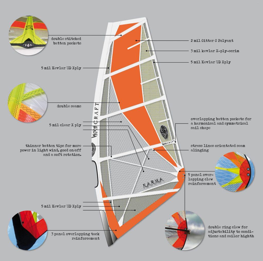 Witchcraft Windsurfing Karma sail range tech spec Foilshop UK